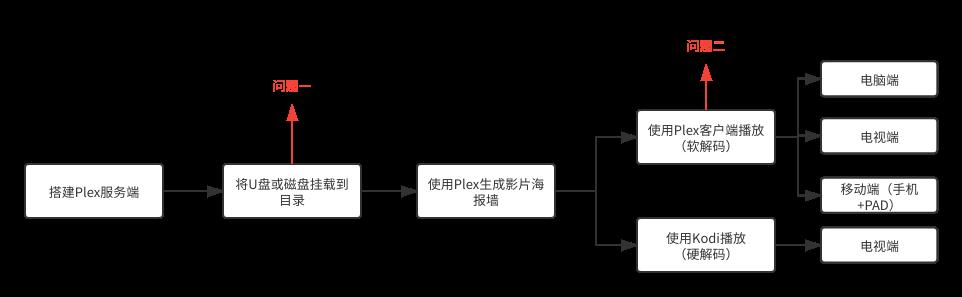 未命名文件 (2).png