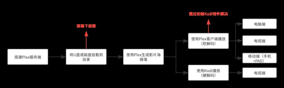未命名文件 (5).png