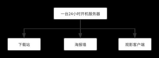 未命名文件 (6).png